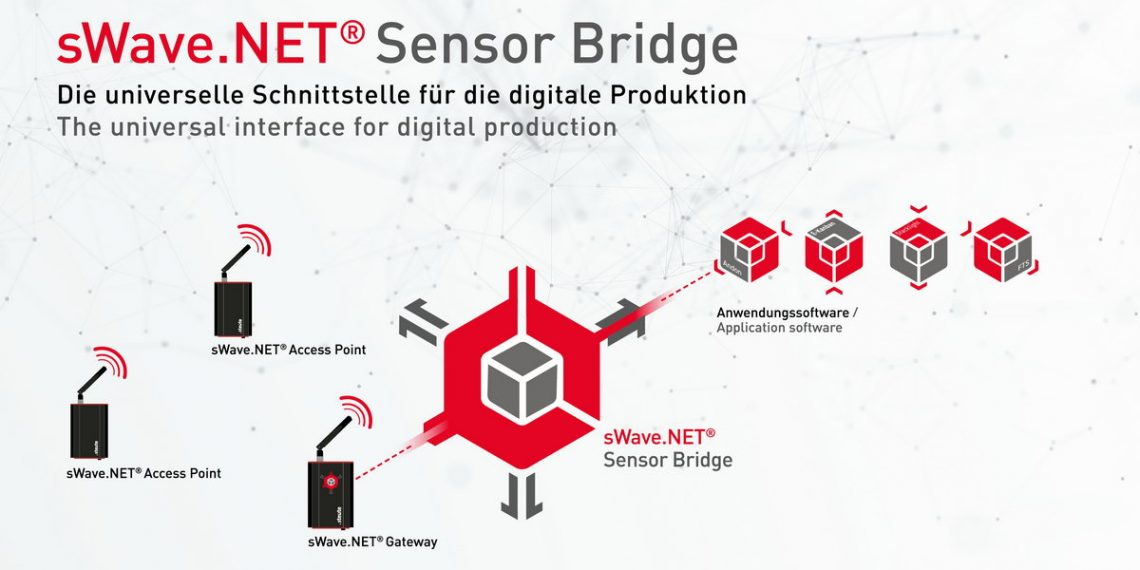 Sensor Bridge .STEUTE