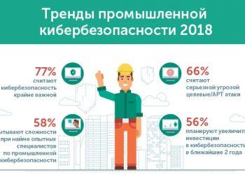 cybersecurity-KL_inf-2108_ru