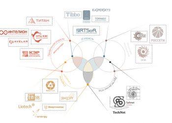 energynet-segment-raspredelennaya