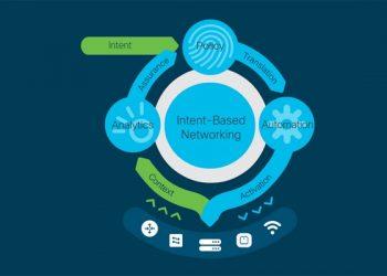 Интенционно-ориентированные сети Cisco раскрывают потенциал Интернета вещей