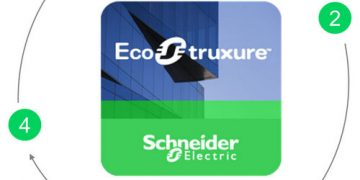 Schneider_Electric-EcoStruxure-Field-Device-Expert