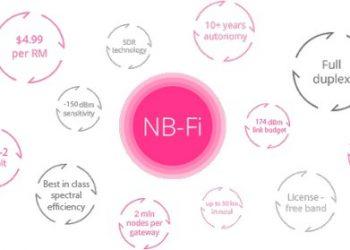 первый национальный стандарт Интернета вещей NB-Fi, разработанный техническим комитетом «Кибер-физические системы»