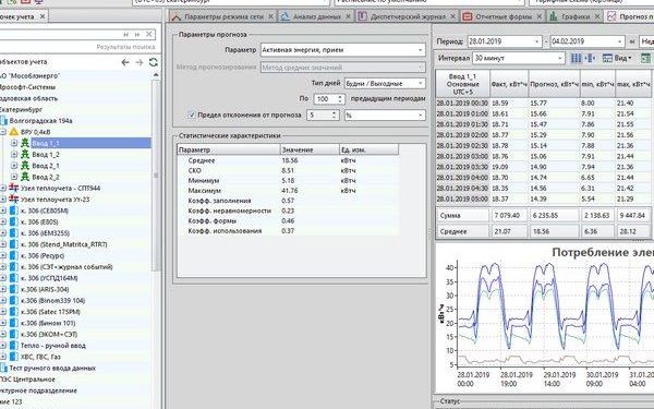 Внимание, выпущена новая версия ПК «Энергосфера» 8.0.90