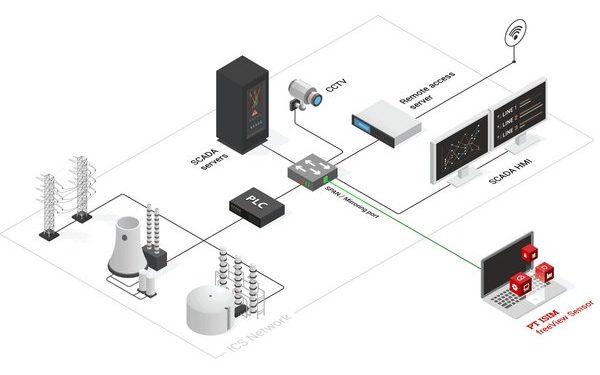 Schneider Electric и Positive Technologies выпустят совместное решение для интеллектуальных месторождений