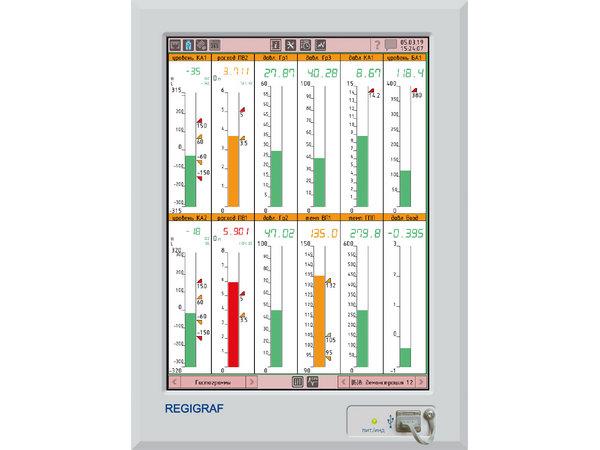 Ф1772 - новое поколение многоканальных электронных регистраторов REGIGRAF