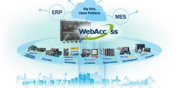 В IIoT-платформе Advantech WebAccess обнаружен ряд опасных уязвимостей