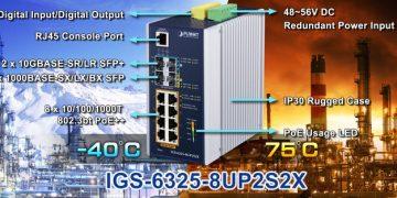 Управляемые промышленные коммутаторы Planet IGS-6325 для DIN-рейки