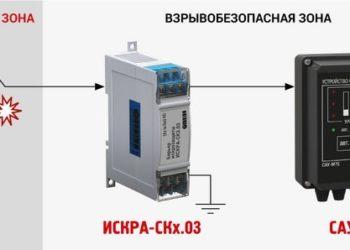 В продаже новый барьер искрозащиты ОВЕН ИСКРА-СКх.03 для сигнализаторов уровня ПДУ-Ех