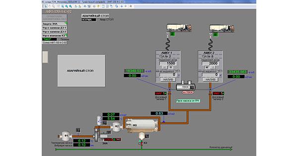 В «НПО Агрегат» поставлены шкафы управления агрегатами фильтрации топлива