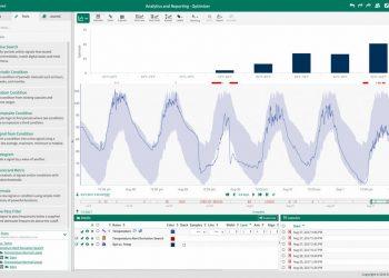Компания Seeq расширяет поддержку машинного обучения, чтобы сделать интеллектуальный анализ данных общедоступным
